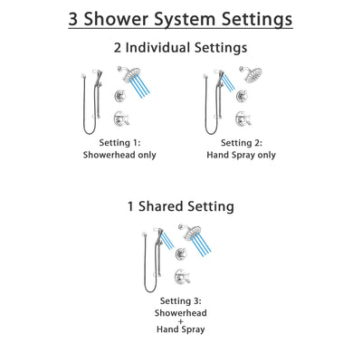 Delta Compel Chrome Finish Shower System with Dual Thermostatic Control Handle, Diverter, Showerhead, and Hand Shower with Slidebar SS17T26115