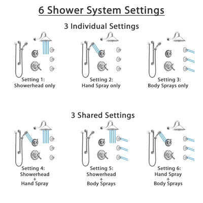 Delta Cassidy Chrome Shower System with Dual Thermostatic Control, Diverter, Showerhead, 3 Body Sprays, and Hand Shower with Grab Bar SS17T29712