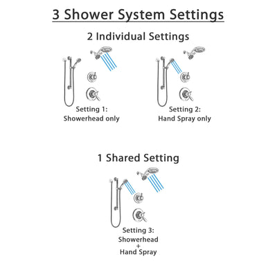 Delta Lahara Chrome Finish Shower System with Dual Thermostatic Control Handle, Diverter, Dual Showerhead, and Hand Shower with Grab Bar SS17T3814