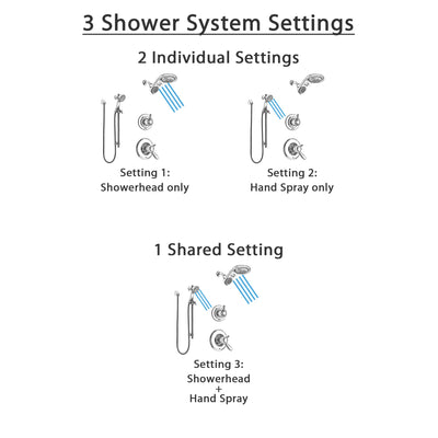 Delta Lahara Chrome Finish Shower System with Dual Thermostatic Control Handle, Diverter, Dual Showerhead, and Hand Shower with Slidebar SS17T3815