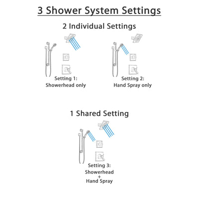 Delta Dryden Venetian Bronze Shower System with Dual Thermostatic Control Handle, Diverter, Showerhead, and Hand Shower with Grab Bar SS17T511RB8