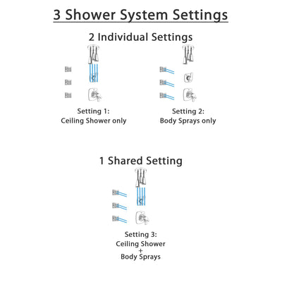 Delta Tesla Polished Nickel Shower System with Dual Thermostatic Control Handle, Diverter, Ceiling Mount Showerhead, and 3 Body Sprays SS17T522PN4