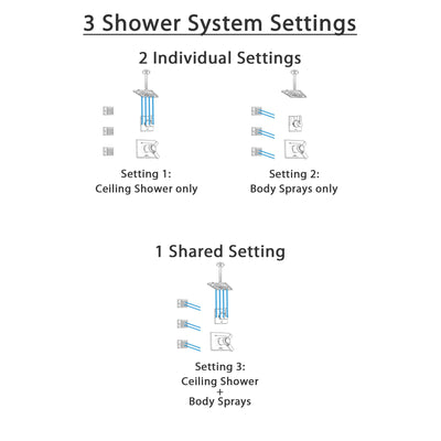 Delta Vero Champagne Bronze Shower System with Dual Thermostatic Control Handle, Diverter, Ceiling Mount Showerhead, and 3 Body Sprays SS17T531CZ8