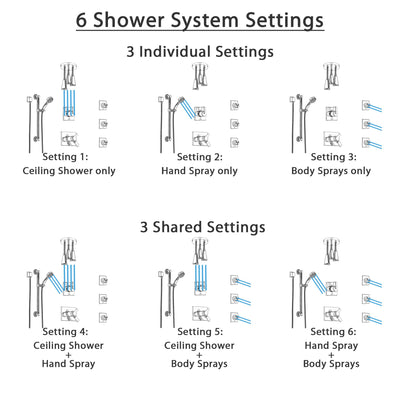 Delta Vero Chrome Shower System with Dual Thermostatic Control, Diverter, Ceiling Mount Showerhead, 3 Body Sprays, and Grab Bar Hand Shower SS17T5326