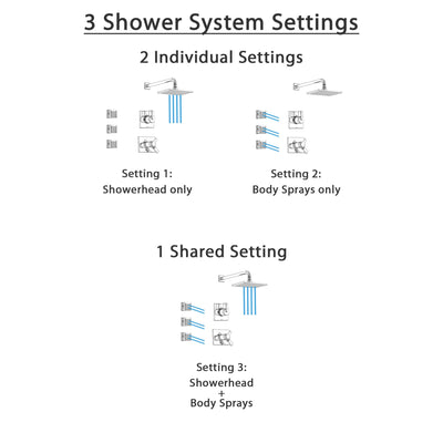 Delta Vero Chrome Shower System with Thermostatic Shower Handle, 3-setting Diverter, Large Modern Square Rain Showerhead, and 3 Square Body Sprays SS17T5381