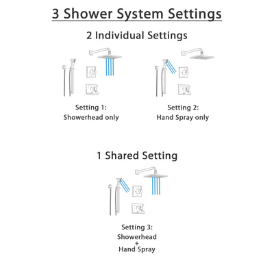Delta Vero Venetian Bronze Shower System with Thermostatic Shower Handle, 3-setting Diverter, Large Rain Square Showerhead, and Handheld Shower Spray SS17T5384RB