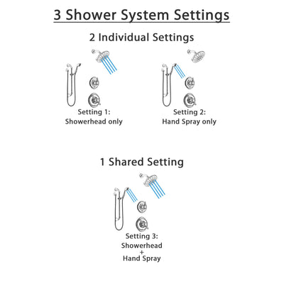 Delta Victorian Chrome Finish Shower System with Dual Thermostatic Control Handle, Diverter, Showerhead, and Hand Shower with Slidebar SS17T5514
