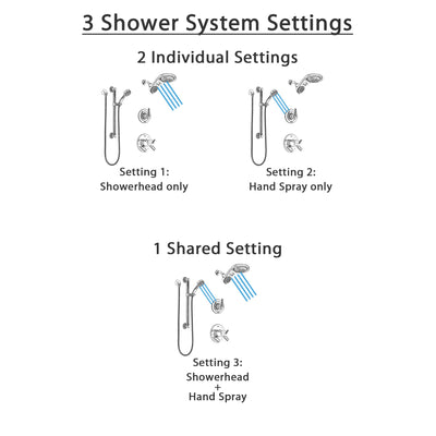 Delta Trinsic Chrome Finish Shower System with Dual Thermostatic Control Handle, Diverter, Dual Showerhead, and Hand Shower with Grab Bar SS17T5921