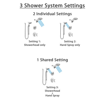 Delta Trinsic Chrome Finish Shower System with Dual Thermostatic Control, Diverter, Dual Showerhead, and Temp2O Hand Shower with Slidebar SS17T5922