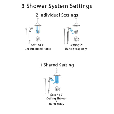 Delta Trinsic Chrome Finish Shower System with Dual Thermostatic Control Handle, Diverter, Ceiling Mount Showerhead, and Temp2O Hand Shower SS17T5923