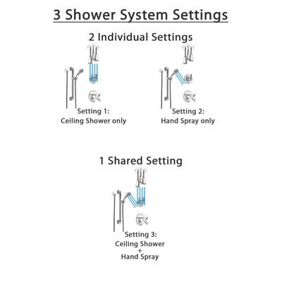 Delta Trinsic Chrome Shower System with Dual Thermostatic Control Handle, Diverter, Ceiling Mount Showerhead, and Hand Shower with Grab Bar SS17T5925