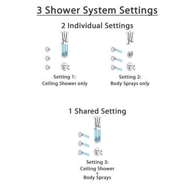 Delta Trinsic Chrome Finish Shower System with Dual Thermostatic Control Handle, Diverter, Ceiling Mount Showerhead, and 3 Body Sprays SS17T5926