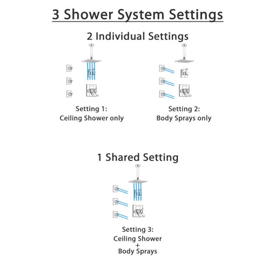 Delta Arzo Chrome Finish Shower System with Dual Thermostatic Control Handle, Diverter, Ceiling Mount Showerhead, and 3 Body Sprays SS17T8617