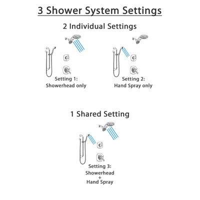 Delta Addison Chrome Finish Shower System with Dual Thermostatic Control Handle, Diverter, Dual Showerhead, and Hand Shower with Slidebar SS17T9216