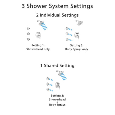 Delta Trinsic Chrome Finish Shower System with Control Handle, Integrated 3-Setting Diverter, Showerhead, and 3 Body Sprays SS248598
