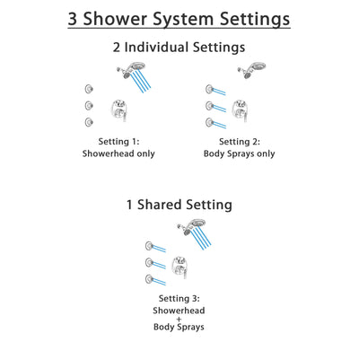 Delta Trinsic Chrome Finish Shower System with Control Handle, Integrated 3-Setting Diverter, Dual Showerhead, and 3 Body Sprays SS248599