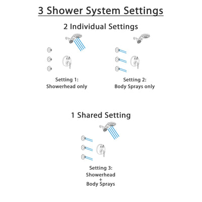 Delta Trinsic Stainless Steel Finish Shower System with Control Handle, Integrated 3-Setting Diverter, Dual Showerhead, and 3 Body Sprays SS24859SS5