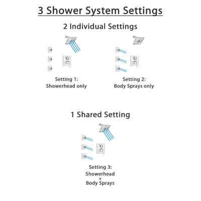 Delta Ara Chrome Finish Shower System with Control Handle, Integrated 3-Setting Diverter, Showerhead, and 3 Body Sprays SS248673