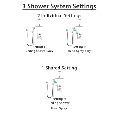 Delta Ara Chrome Finish Shower System with Control Handle, Integrated Diverter, Ceiling Mount Showerhead, and Hand Shower with Slidebar SS248677