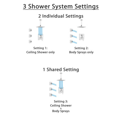 Delta Ara Chrome Finish Shower System with Control Handle, Integrated 3-Setting Diverter, Ceiling Mount Showerhead, and 3 Body Sprays SS248678