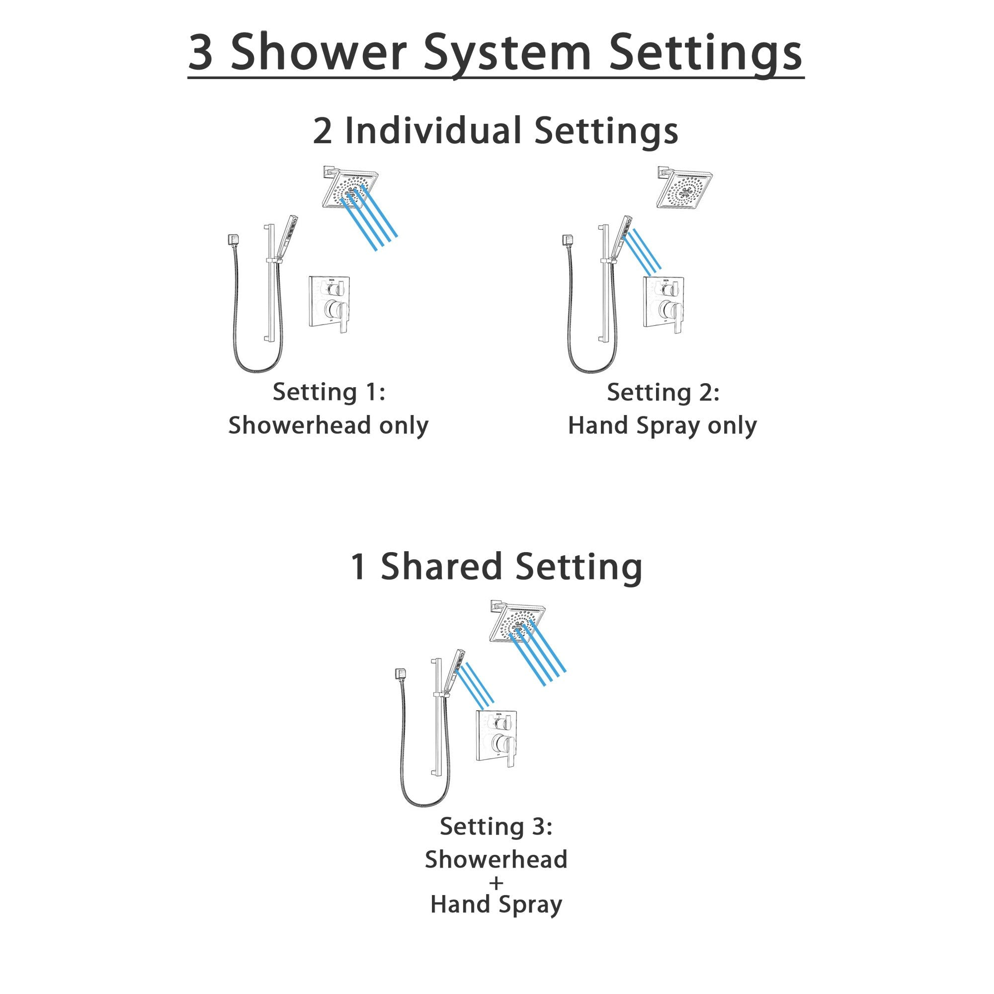 list function parts shower less trim pressure ara head in delta rough balanced series faucet ss stainless faucets dual brilliance package monitor with