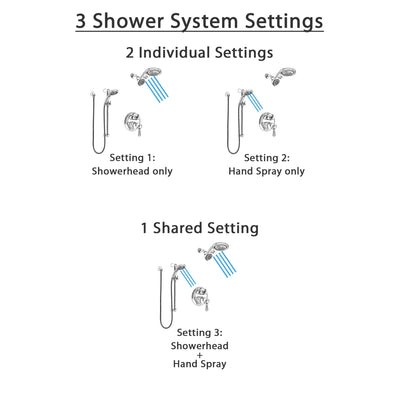 Delta Cassidy Chrome Finish Shower System with Control Handle, Integrated Diverter, Dual Showerhead, and Temp2O Hand Shower with Slidebar SS2489711