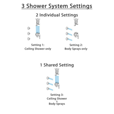 Delta Cassidy Chrome Finish Shower System with Control Handle, Integrated 3-Setting Diverter, Ceiling Mount Showerhead, and 3 Body Sprays SS248978