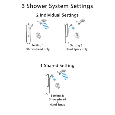 Delta Trinsic Chrome Finish Shower System with Dual Control Handle, Integrated Diverter, Dual Showerhead, and Hand Shower with Grab Bar SS2785910