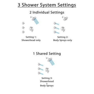Delta Trinsic Chrome Finish Shower System with Dual Control Handle, Integrated 3-Setting Diverter, Showerhead, and 3 Body Sprays SS278598