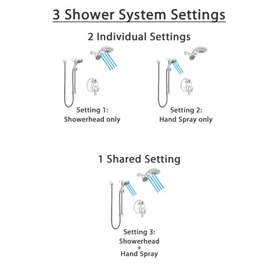 Delta Trinsic Dual Control Handle Stainless Steel Finish Shower System, Integrated Diverter, Dual Showerhead, and Temp2O Hand Shower SS27859SS4