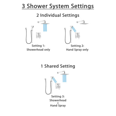 Delta Ara Chrome Finish Shower System with Dual Control Handle, Integrated 3-Setting Diverter, Showerhead, and Hand Shower with Slidebar SS2786712