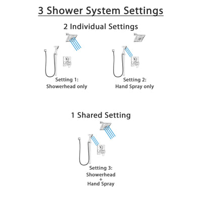 Delta Ara Chrome Finish Shower System with Dual Control Handle, Integrated 3-Setting Diverter, Showerhead, and Hand Shower with Slidebar SS278672