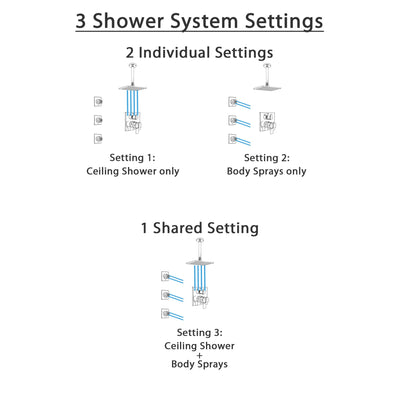 Delta Ara Chrome Finish Shower System with Dual Control Handle, Integrated 3-Setting Diverter, Ceiling Mount Showerhead, and 3 Body Sprays SS278678