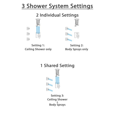 Delta Ara Stainless Steel Finish Shower System with Dual Control Handle, Integrated Diverter, Ceiling Mount Showerhead, and 3 Body Sprays SS27867SS10