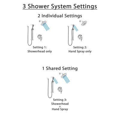 Delta Cassidy Chrome Finish Shower System with Dual Control Handle, Integrated 3-Setting Diverter, Showerhead, and Hand Shower with Slidebar SS278976