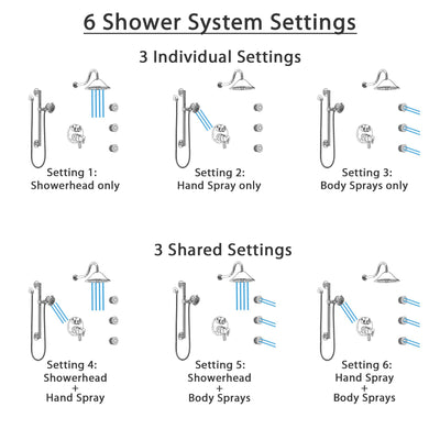 Delta Trinsic Chrome Shower System with Dual Control Handle, Integrated Diverter, Showerhead, 3 Body Sprays, and Hand Shower with Grab Bar SS279597
