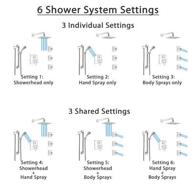 Delta Ara Dual Control Handle Stainless Steel Finish Integrated Diverter Shower System, Showerhead, 3 Body Sprays, and Grab Bar Hand Shower SS27967SS3