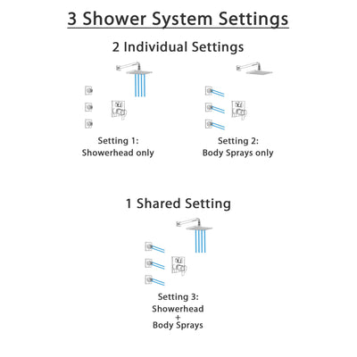 Delta Ara Chrome Finish Shower System with Dual Thermostatic Control Handle, Integrated 3-Setting Diverter, Showerhead, and 3 Body Sprays SS27T86711