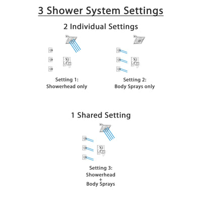 Delta Ara Chrome Finish Shower System with Dual Thermostatic Control Handle, Integrated 3-Setting Diverter, Showerhead, and 3 Body Sprays SS27T8673