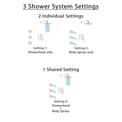 Delta Ara Dual Thermostatic Control Handle Stainless Steel Finish Shower System, Integrated Diverter, Showerhead, and 3 Body Sprays SS27T867SS9