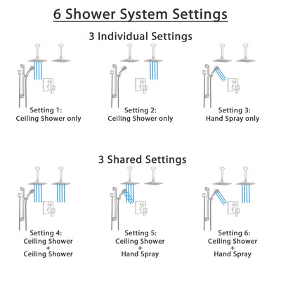 Delta Ara Venetian Bronze Dual Thermostatic Control Shower System, 2 Ceiling Mount Showerheads, Grab Bar Hand Spray SS27T967RB1