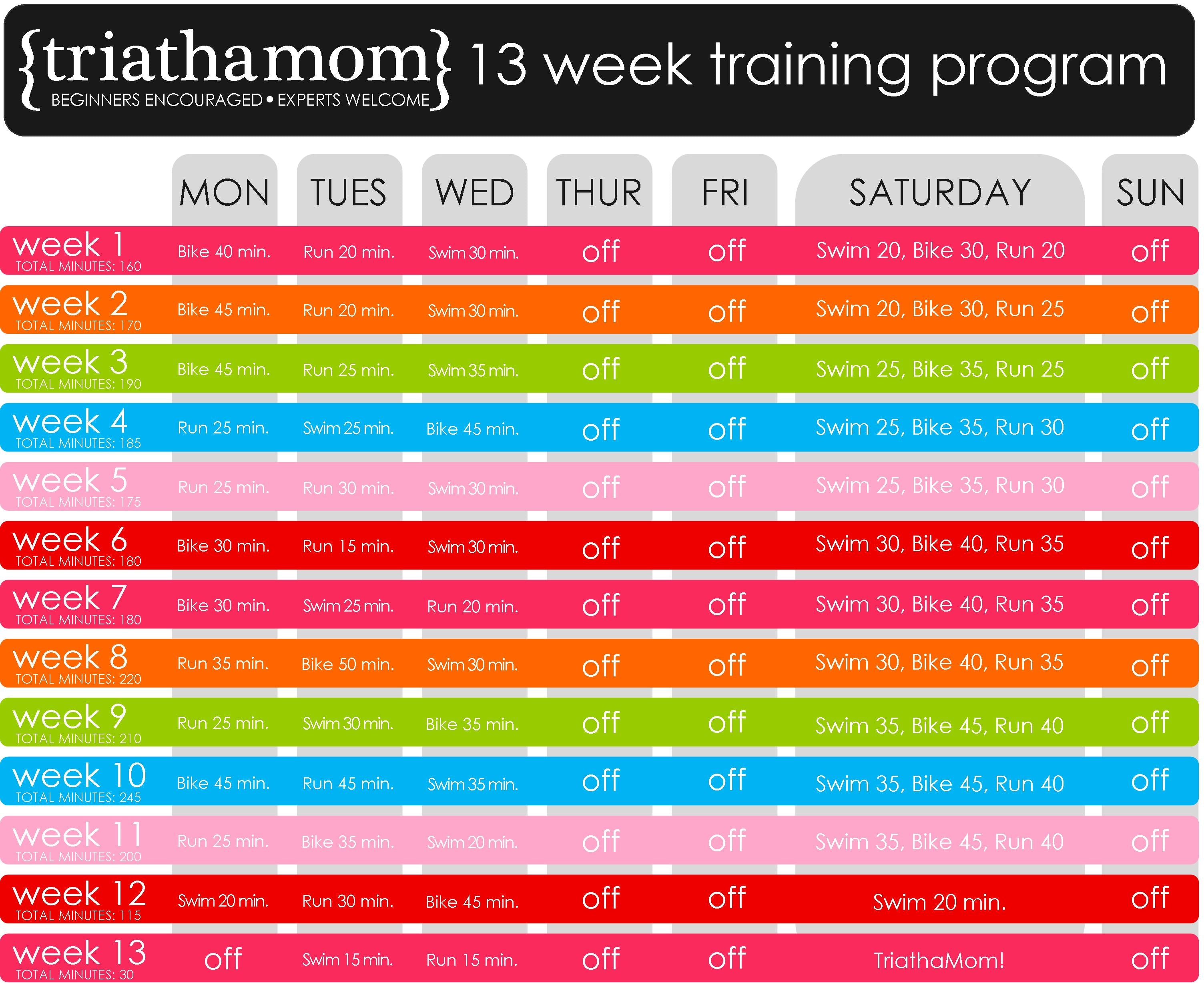 TriathaMom-Training-Program