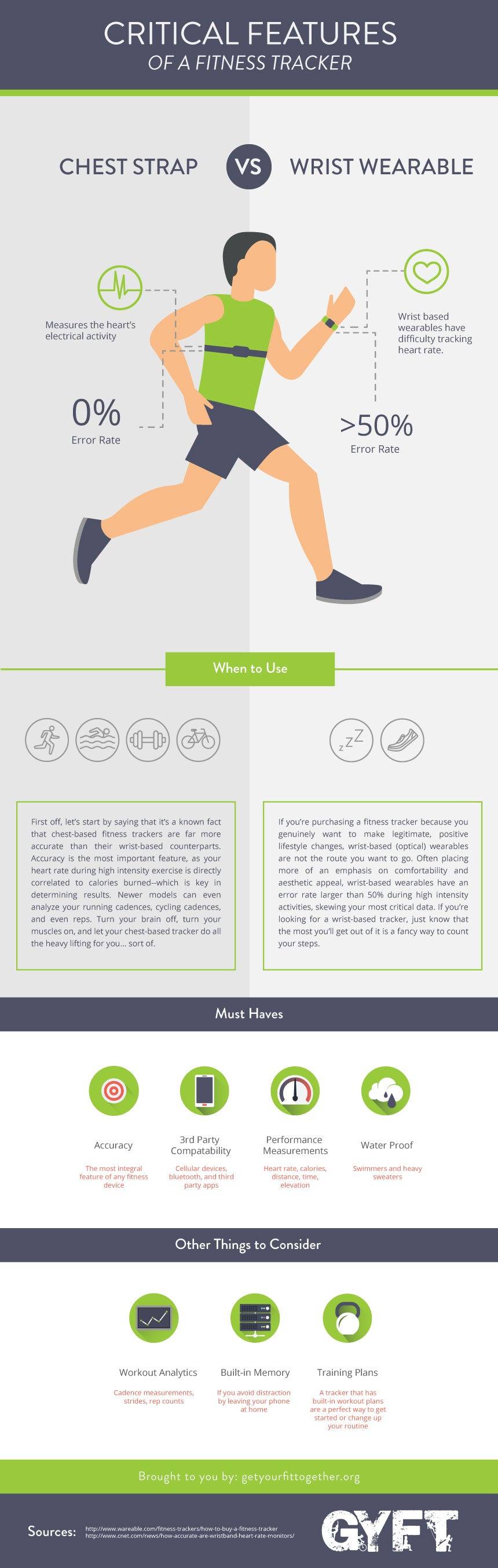 fitness tracker features infographic