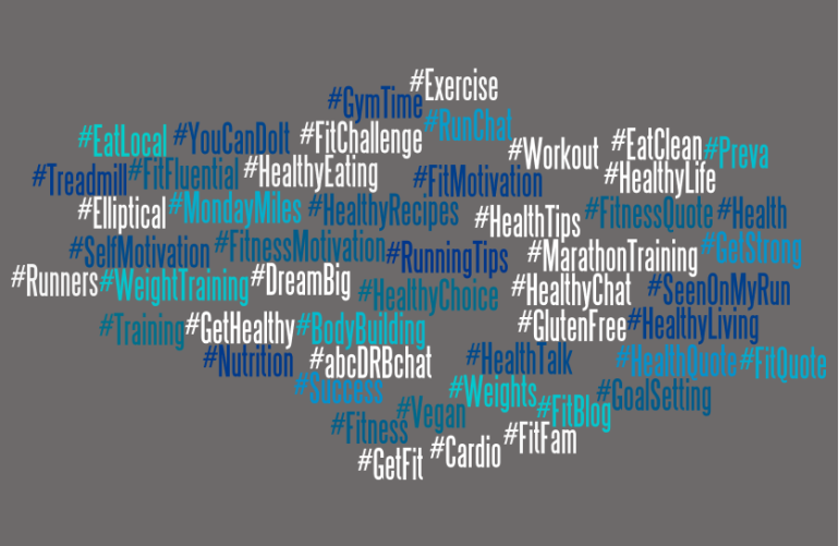 hashtags-fitness
