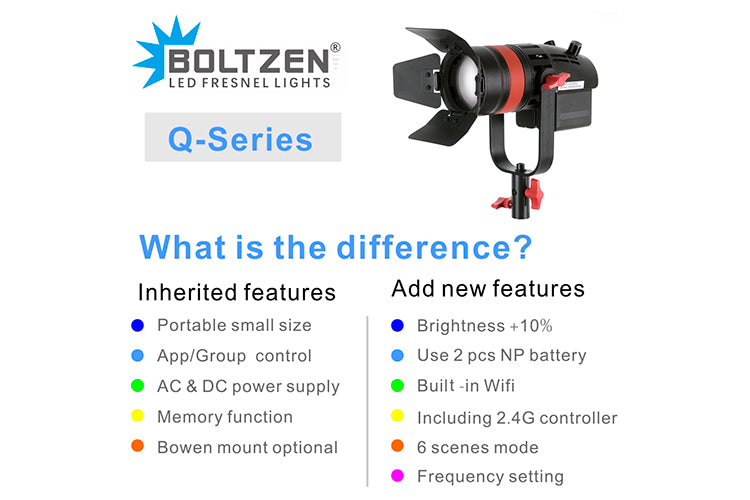 CAME-TV Boltzen High Output 55w Fresnel Led Light
