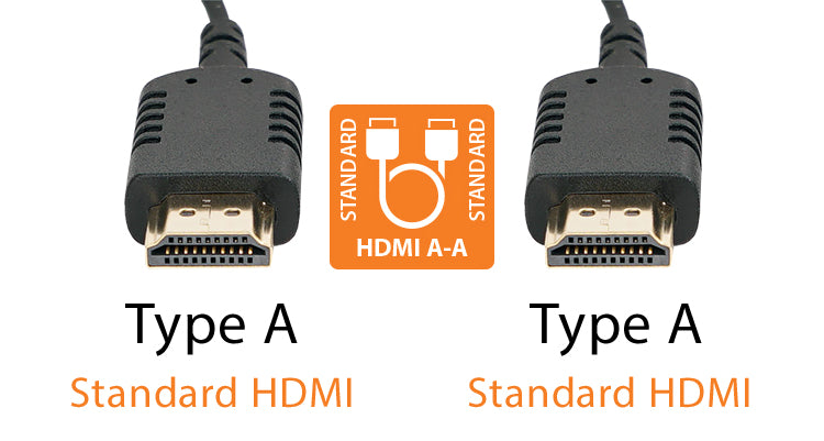 CAME-TV 1 Foot Ultra-Thin and Flexible HDMI Cable AA