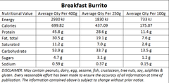 Breakfast Burritos (GF)
