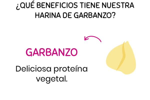 Beneficios de la Harina de Garbanzo