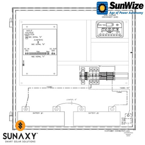 SunWize: PO-240-24-200-FWY-a