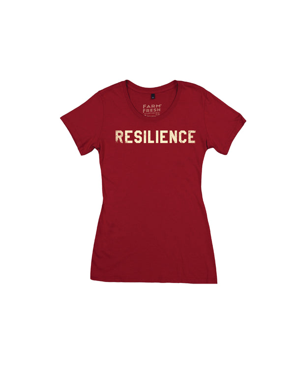Women's Resilience